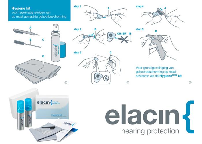 Hygiene-sets voor optimale bescherming