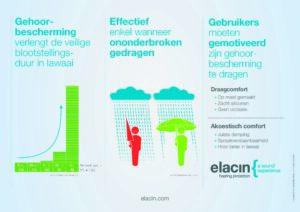 Elacin